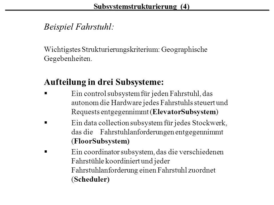 Beispiel Fahrstuhl: Wichtigstes Strukturierungskriterium: Geographische Gegebenheiten.