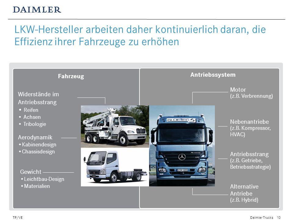 Daimler Trucks TP/VE11 Der Verbrauch der MB-Fahrzeuge konnte in den letzten Jahren um etwa ein Drittel gesenkt werden … Die größten Reduzierungen des Verbrauch wurden vor 1980 erreicht Seit 1990 haben u.a.