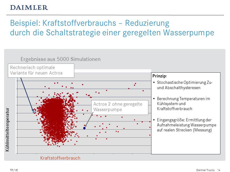 Daimler Trucks TP/VE15 Die Abgasnachbehandlungs-Anlage entwickelt sich vom Schalldämpfer zur Chemiefabrik 2