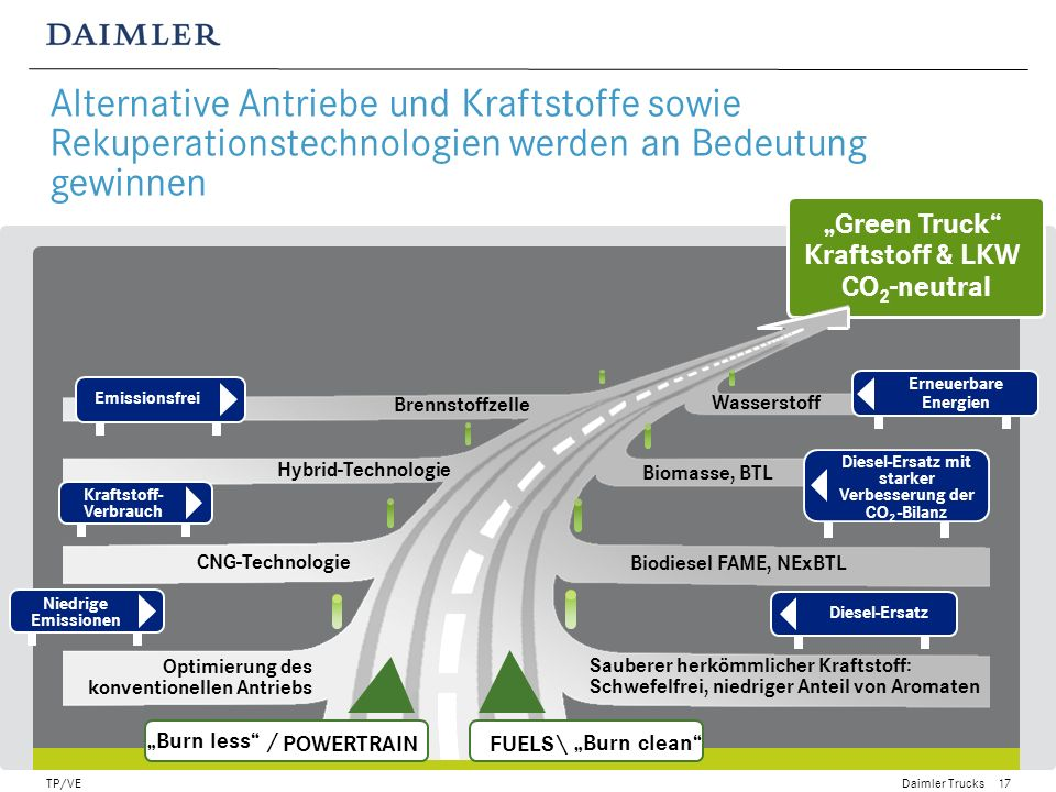Daimler Trucks TP/VE17 Green Truck Kraftstoff & LKW CO 2 -neutral Hybrid-Technologie Brennstoffzelle CNG-Technologie Optimierung des konventionellen A