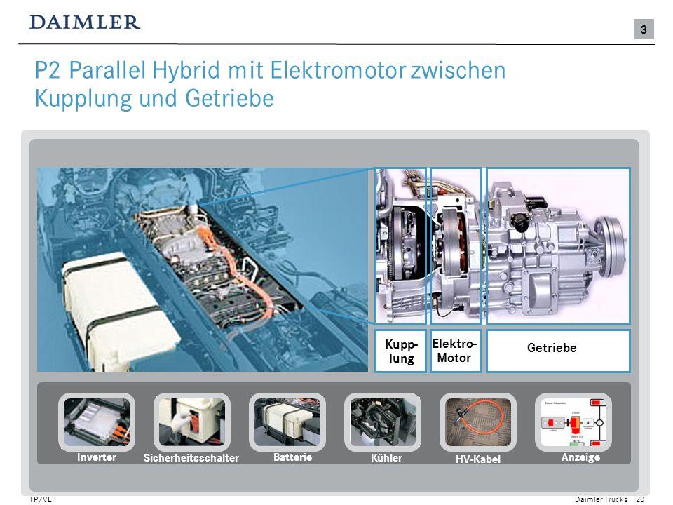 Daimler Trucks TP/VE21 Die erreichbaren Einsparungen für den Kunden hängen sehr stark vom Einsatzprofil des Fahrzeugs sowie dem System-Design ab E-Acceler- ating Optimierter Betriebspunkt RekuperationBoosting Hohe Geschwindigkeit erhöht die Einsparungen (Bremsenergie) Hohe Start-/Stop-Häufigkeit und erhöht die Einsparungen Kurven und Höhenunterschiede auf der Strecke erhöhen die Einsparungen Start/ Stop Konventioneller Betrieb Batterie vollBatterie leer 4% bis 30% Einsparung
