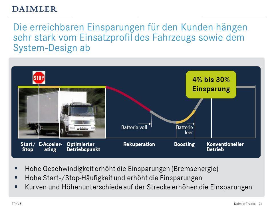 Daimler Trucks TP/VE22 BURN LESS Verteiler- Verkehr StadtbusSonder- Fahrzeuge - Häufige Stopps - Geringe Laufleistung, kleinerer Anteil der Kraftstoffkosten - Betrieb in Emissions-kritischen Zonen (z.B.