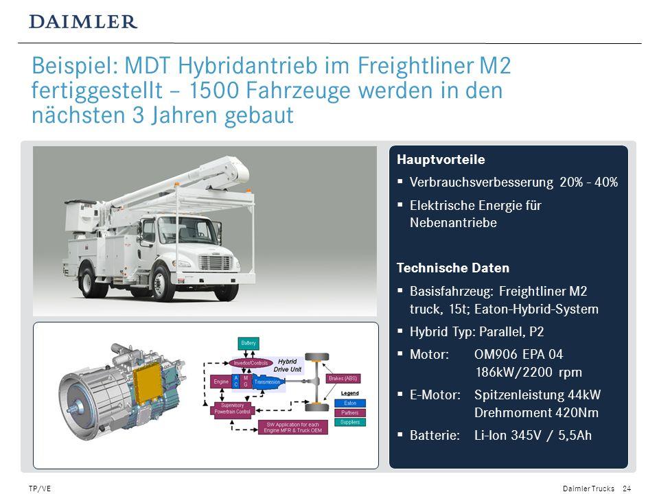 Daimler Trucks TP/VE25 Hauptvorteile Kraftstoffersparnis von bis zu 20% Downsizing im 7,5t und 12t Segment -> weniger Gewicht Komplette Übernahme der abgesicherten, vorhandenen Technologien und Komponenten von Daimler Trucks Technische Daten Basisfahrzeug: Atego – leichter Lkw Hybrid-Typ: Parallel E-Motor:Spitzenleistung 40-50kW Batterie: Li-Ion Spannung:340V Kapazität:1,9-8 kWh Optimiertes Hybrid Steuerungs-System Beispiel: Der Mercedes-Benz Atego BlueTec Hybrid basiert auf dem Canter Eco Hybrid (7,5t-Version) oder dem Freightliner M2 Hybrid (12t-Version)