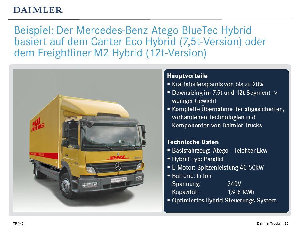 Daimler Trucks TP/VE26 Hauptvorteile Verbrauchsverbesserung bis zu 30% Downsizing 906 Dieselmotor und Hybrid-Technologie zur Optimierung des LKW für Stop- and-Go-Verkehr Technische Daten Basisfahrzeug: Econic – Müll- Sammelfahrzeug Hybrid-Typ: Parallel, P2 Diesel-Motor: 906LA, 210kW E-Motor: 44kW, 420Nm Batterie: Li-Ion Beispiel: Econic Hybrid-Prototyp für den Einsatz bei Versorgungswerken - ZGG 26t