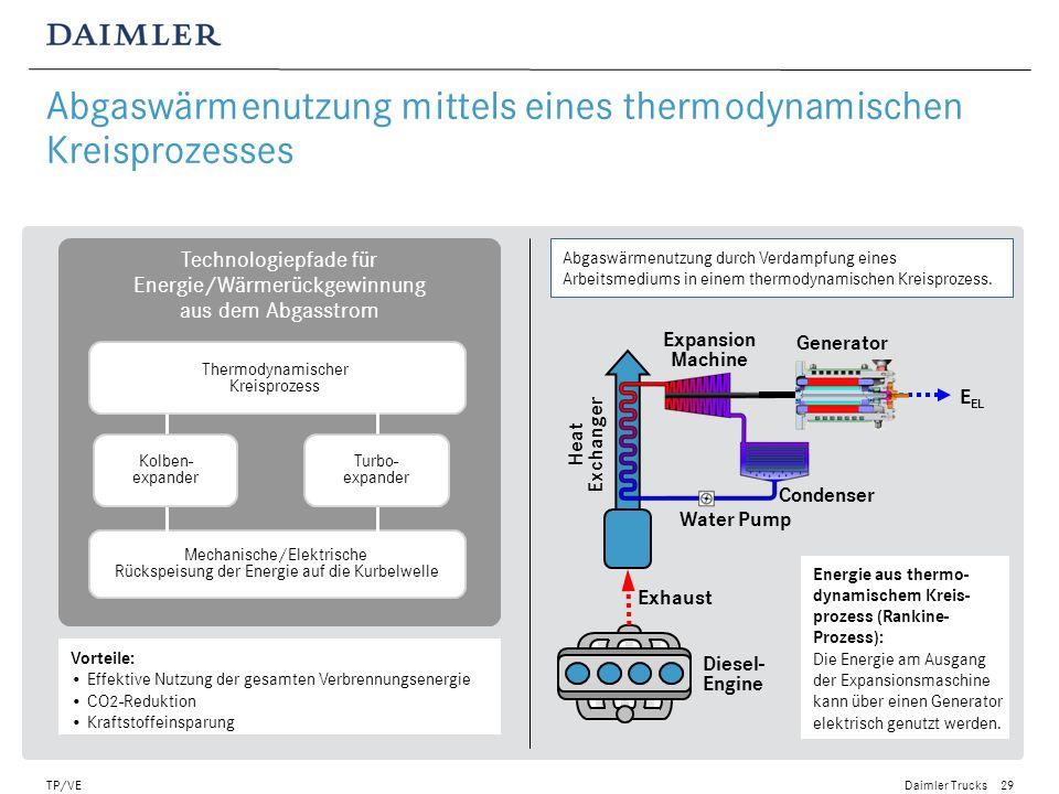 Daimler Trucks TP/VE30 Standardisierung ist wichtig für alle alternativen Kraftstoffe, um die Einhaltung der Emissionsgrenzwerte (NO x und PM) sicherzustellen Verfügbarkeit in großen Mengen muss auch nachhaltig sichergestellt werden, damit alternative Kraftstoffe an Bedeutung gewinnen werden FAME (Biodiesel) Aktuelle Alternative für Biokraftstoffe B100 Freigabe für BR457, 500 und 900 NExBTL Willkommen als erneuerbarer Kraftstoff zum Ersatz von Diesel (Menge limitiert) Motoren mit Blends im Tests; Kraftstoff-Analysen werden durchgeführt BTL Daimler betrachtet BTL als interessante Zukunfts-Option für Bio-Kraftstoffe.