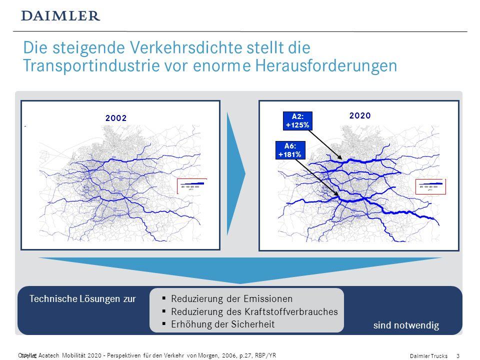 Daimler Trucks TP/VE4 Transportleistung und Modal-Split (Deutschland) Investitionen in Infrastruktur, Co-Modalität und alternative Technologien werden zur Emissionsreduzierung benötigt Globale Nachfrage an Transport steigt Signifikante Investition in Infrastruktur notwendig Effizienzsteigerung aller Transportarten notwendig Vernünftige Co-Modalität wird benötigt Neue Fahrzeugkonzepte sind notwendig Unterstützung der Politik für alternative Technologien notwendig (Steuervorteile, Leuchtturm-Projekte,..) Transportleistung wird steigen – ohne sichtbare Änderung im Modal-Split (Quelle: BMVBS) Transportleistung Modal-split 19972015 Wassestraßen Inland Schiene 100 200 300 400 (bn.