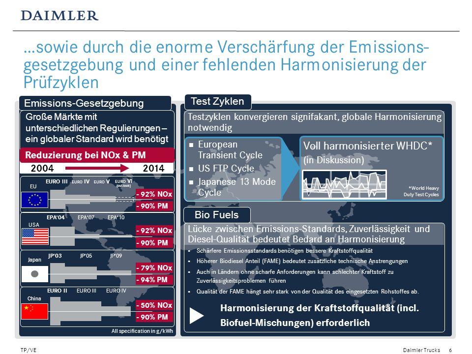 Daimler Trucks TP/VE7 Wo stehen wir im Nfz.