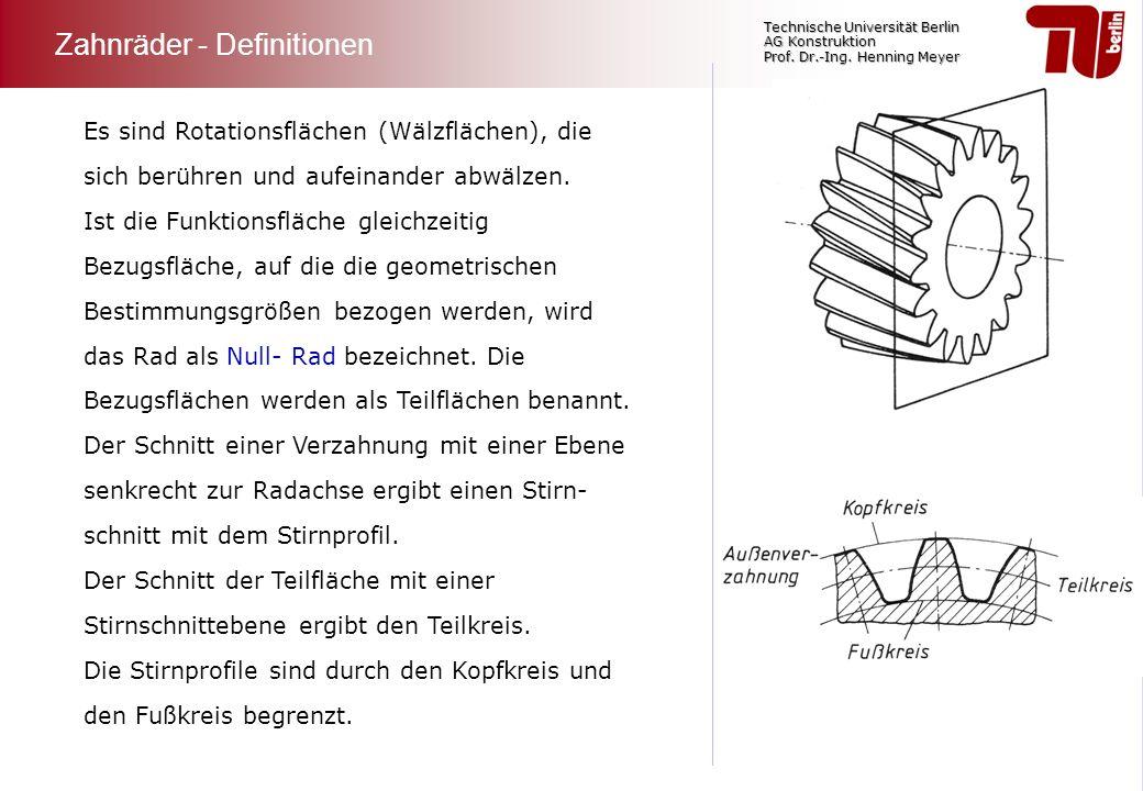 Technische Universität Berlin AG Konstruktion Prof. Dr.-Ing. Henning Meyer Es sind Rotationsflächen (Wälzflächen), die sich berühren und aufeinander a