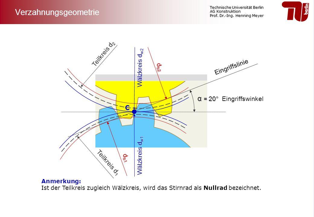 Technische Universität Berlin AG Konstruktion Prof. Dr.-Ing. Henning Meyer Eingriffslinie α = 20° α = 20° Eingriffswinkel d b1 d b2 C d w1 Wälzkreis d