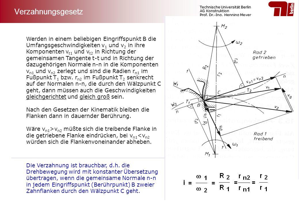 Technische Universität Berlin AG Konstruktion Prof. Dr.-Ing. Henning Meyer Werden in einem beliebigen Eingriffspunkt B die Umfangsgeschwindigkeiten v