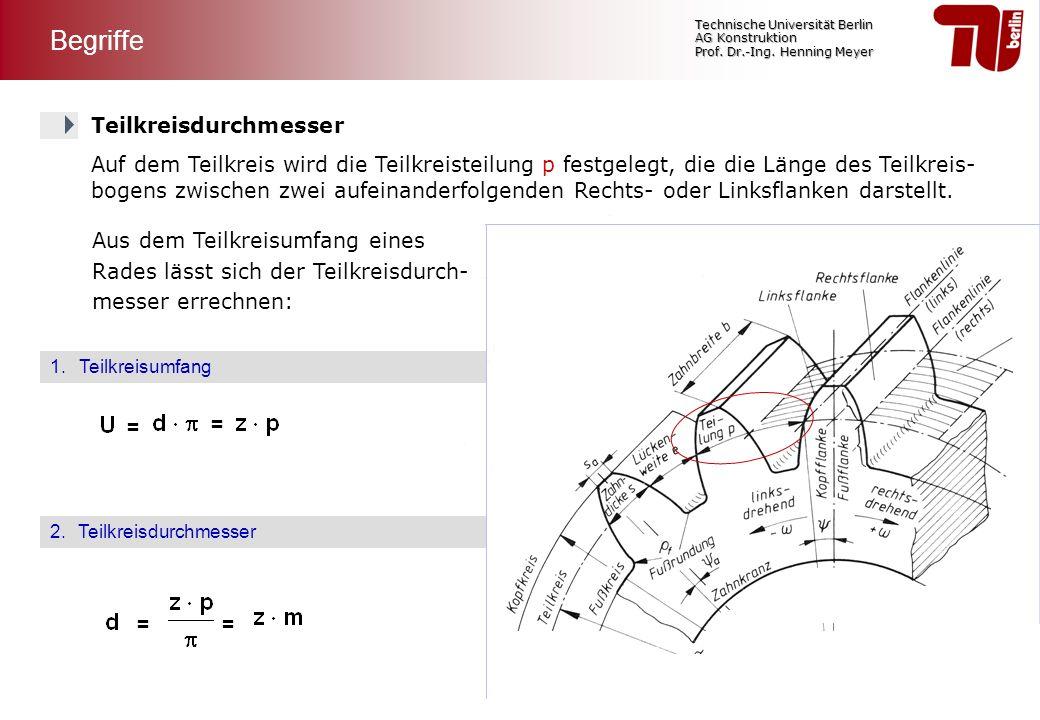 Technische Universität Berlin AG Konstruktion Prof. Dr.-Ing. Henning Meyer Teilkreisdurchmesser Auf dem Teilkreis wird die Teilkreisteilung p festgele