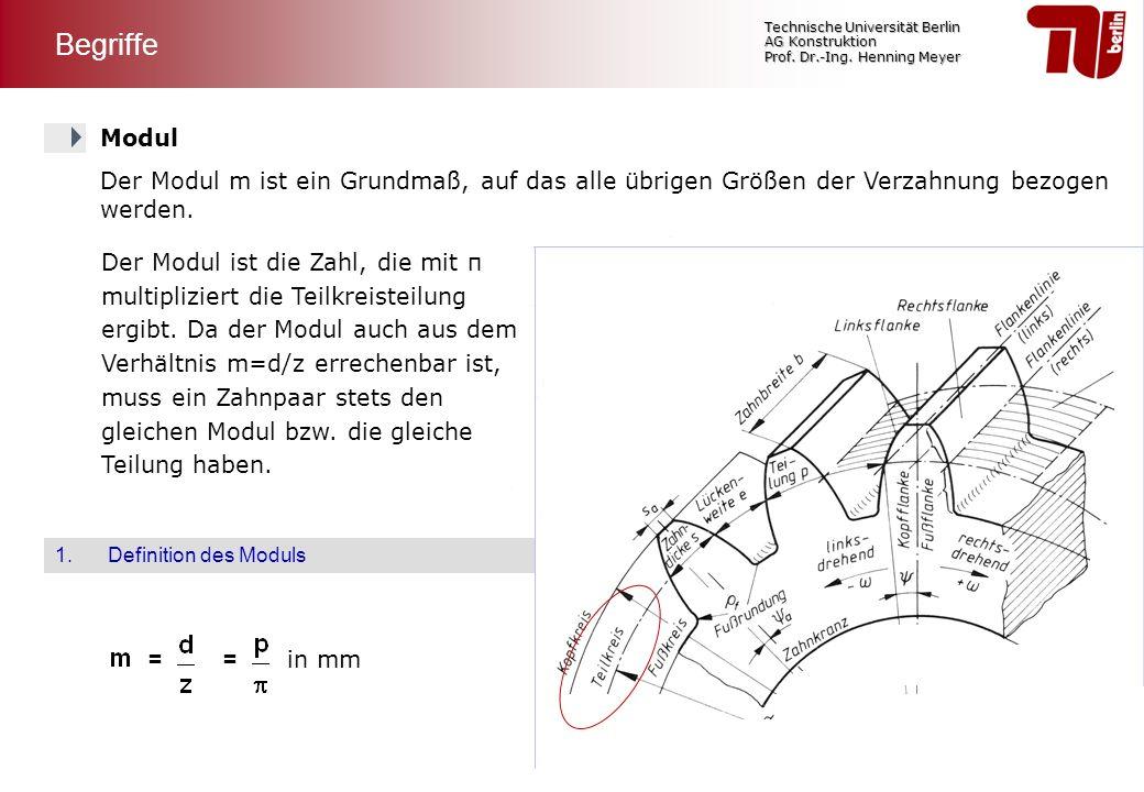 Technische Universität Berlin AG Konstruktion Prof. Dr.-Ing. Henning Meyer Modul Der Modul m ist ein Grundmaß, auf das alle übrigen Größen der Verzahn