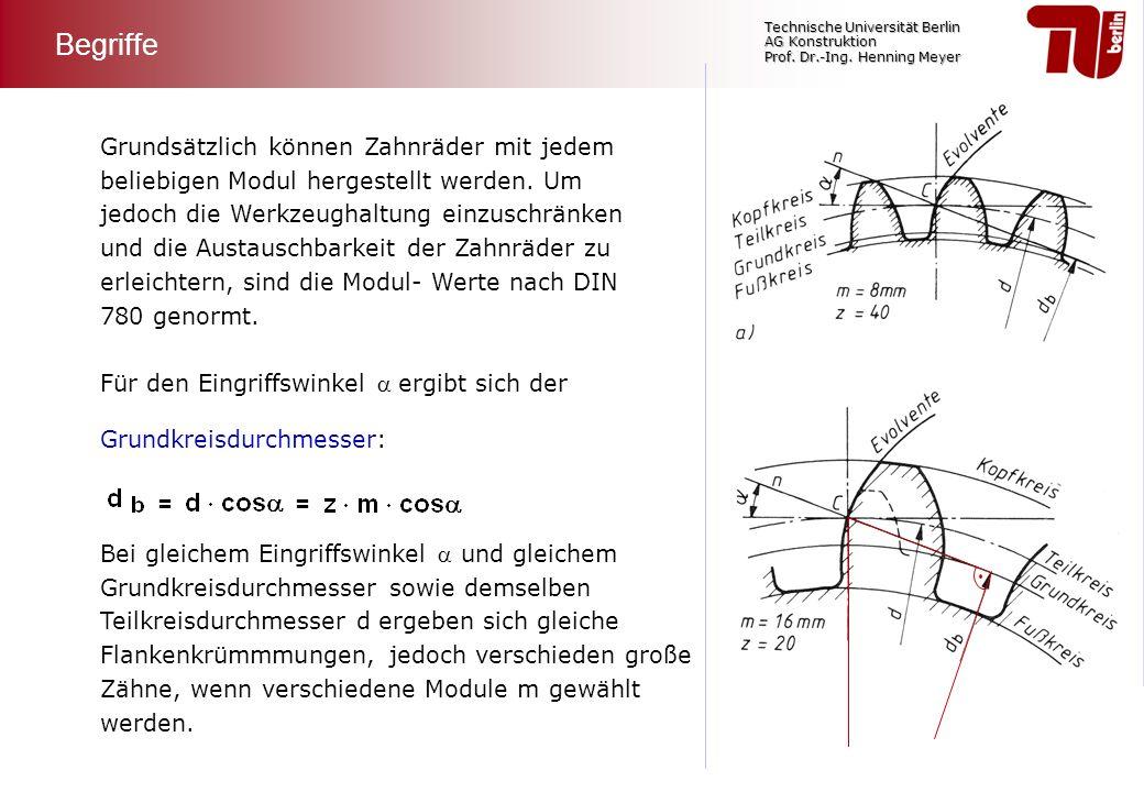 Technische Universität Berlin AG Konstruktion Prof. Dr.-Ing. Henning Meyer Grundsätzlich können Zahnräder mit jedem beliebigen Modul hergestellt werde