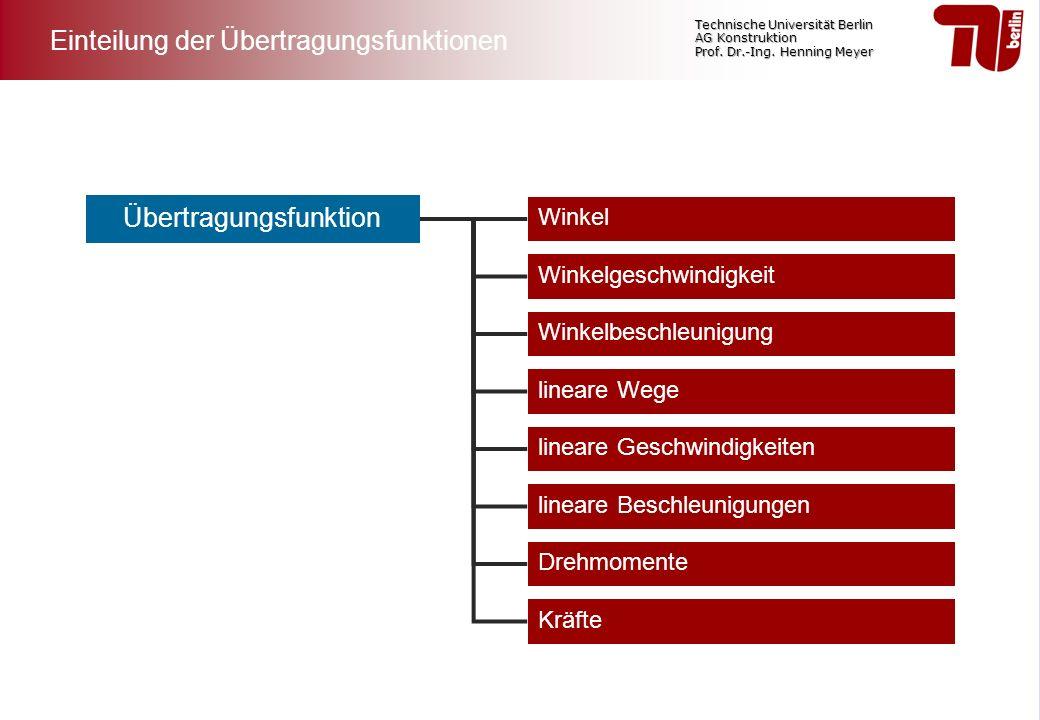 Technische Universität Berlin AG Konstruktion Prof. Dr.-Ing. Henning Meyer Einteilung der Übertragungsfunktionen Übertragungsfunktion Winkel Winkelges