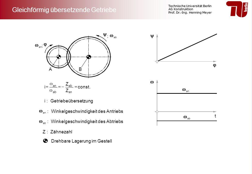 Technische Universität Berlin AG Konstruktion Prof. Dr.-Ing. Henning Meyer t an ab.const Z Z i an ab an i : Getriebeübersetzung an : Winkelgeschwindig