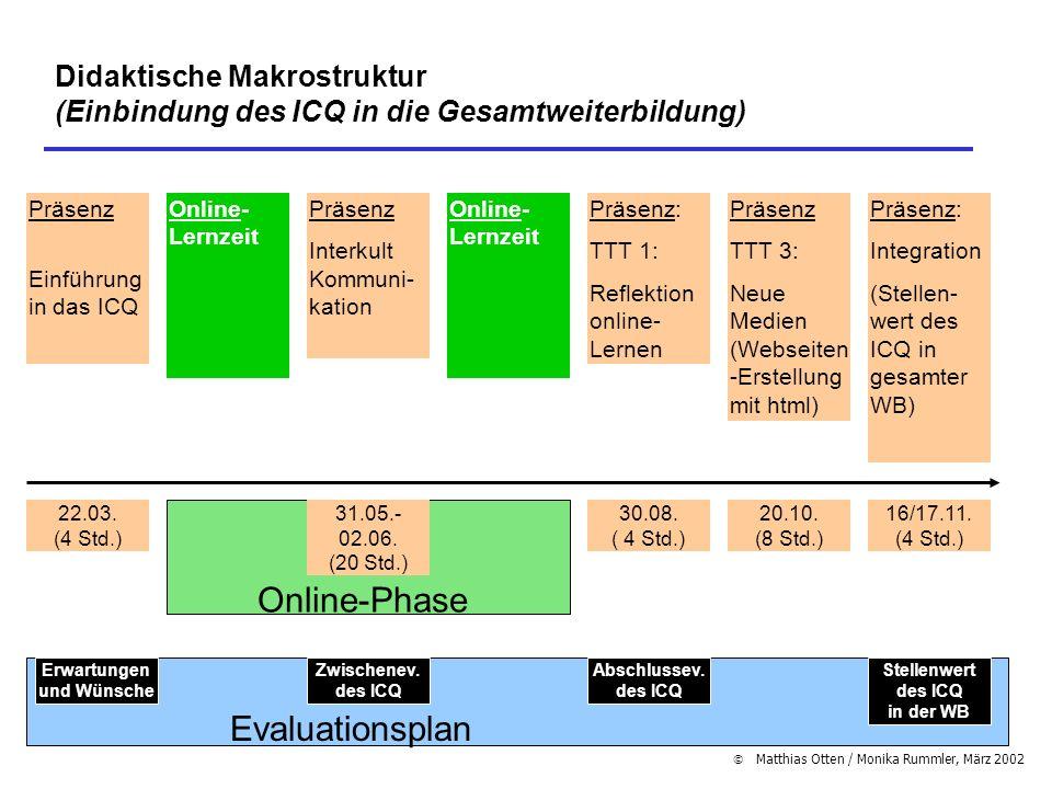 Matthias Otten / Monika Rummler, März 2002 Online-Phase Didaktische Makrostruktur (Einbindung des ICQ in die Gesamtweiterbildung) Präsenz Interkult Ko