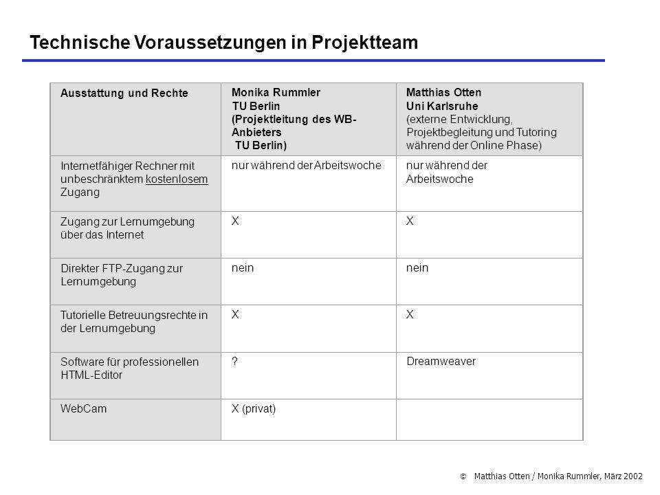 Matthias Otten / Monika Rummler, März 2002 Ausstattung und RechteMonika Rummler TU Berlin (Projektleitung des WB- Anbieters TU Berlin) Matthias Otten