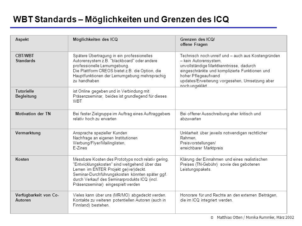Matthias Otten / Monika Rummler, März 2002 WBT Standards – Möglichkeiten und Grenzen des ICQ AspektMöglichkeiten des ICQGrenzen des ICQ/ offene Fragen
