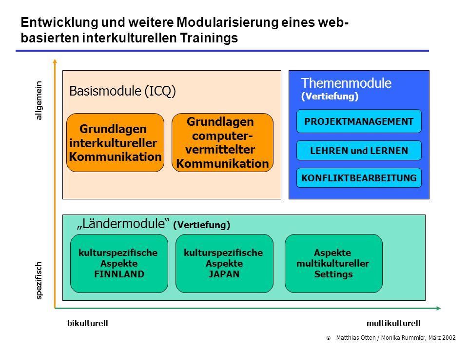 Matthias Otten / Monika Rummler, März 2002 Grundlagen interkultureller Kommunikation Grundlagen computer- vermittelter Kommunikation kulturspezifische