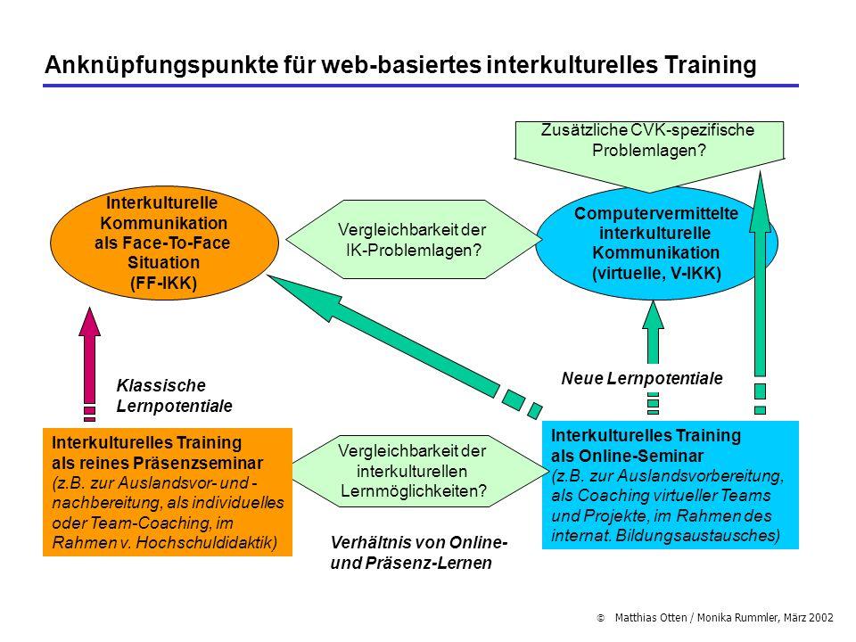 Matthias Otten / Monika Rummler, März 2002 Anknüpfungspunkte für web-basiertes interkulturelles Training Computervermittelte interkulturelle Kommunika