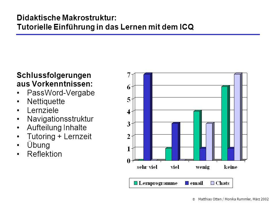 Matthias Otten / Monika Rummler, März 2002 Didaktische Makrostruktur: Tutorielle Einführung in das Lernen mit dem ICQ Schlussfolgerungen aus Vorkenntn