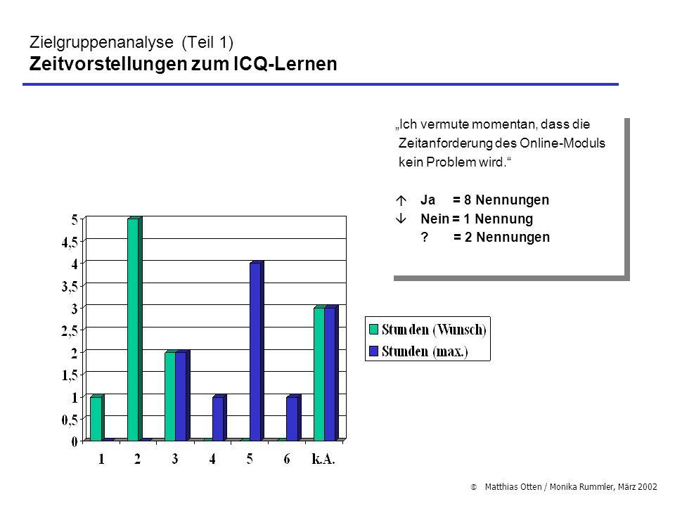 Matthias Otten / Monika Rummler, März 2002 Zielgruppenanalyse (Teil 1) Zeitvorstellungen zum ICQ-Lernen Ich vermute momentan, dass die Zeitanforderung
