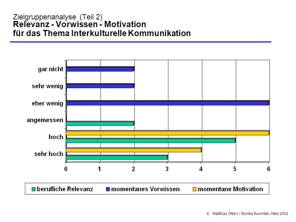 Matthias Otten / Monika Rummler, März 2002 Zielgruppenanalyse (Teil 2) Relevanz - Vorwissen - Motivation für das Thema Interkulturelle Kommunikation