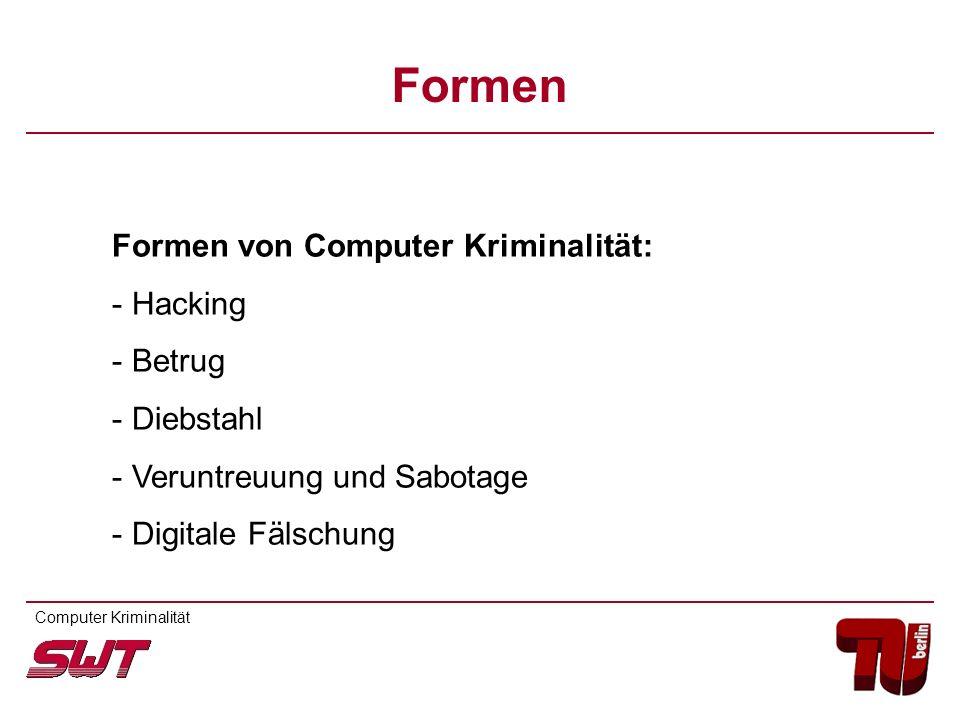Formen Formen von Computer Kriminalität: - Hacking - Betrug - Diebstahl - Veruntreuung und Sabotage - Digitale Fälschung Computer Kriminalität