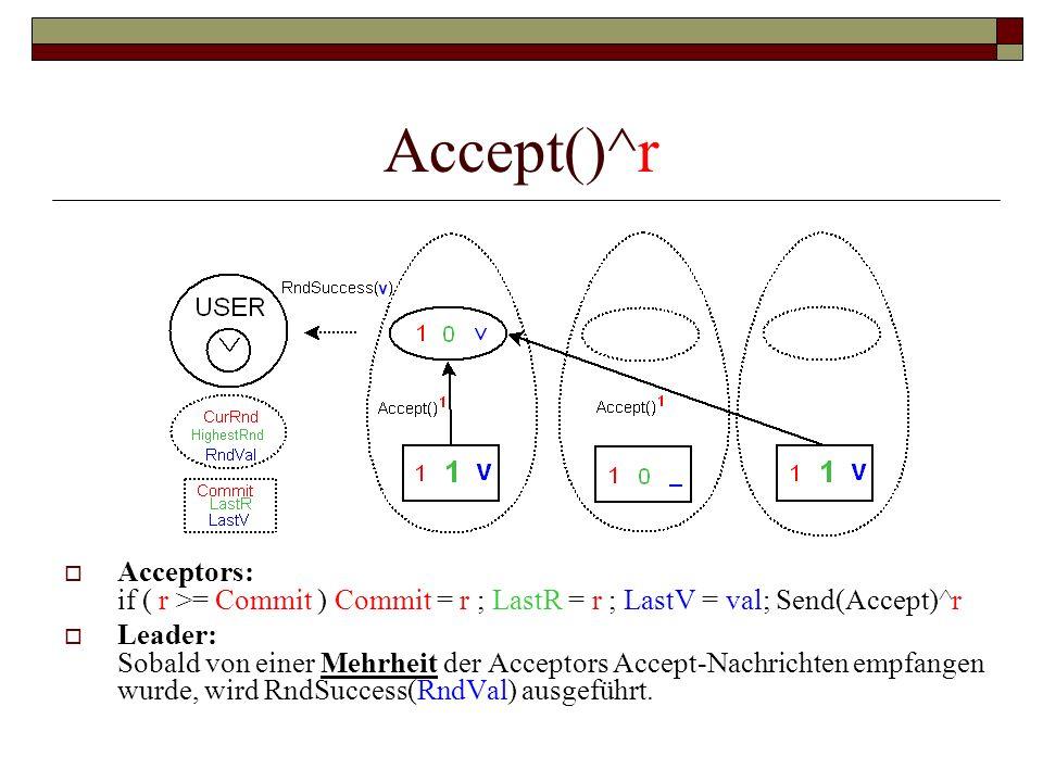Accept()^r Acceptors: if ( r >= Commit ) Commit = r ; LastR = r ; LastV = val; Send(Accept)^r Leader: Sobald von einer Mehrheit der Acceptors Accept-N
