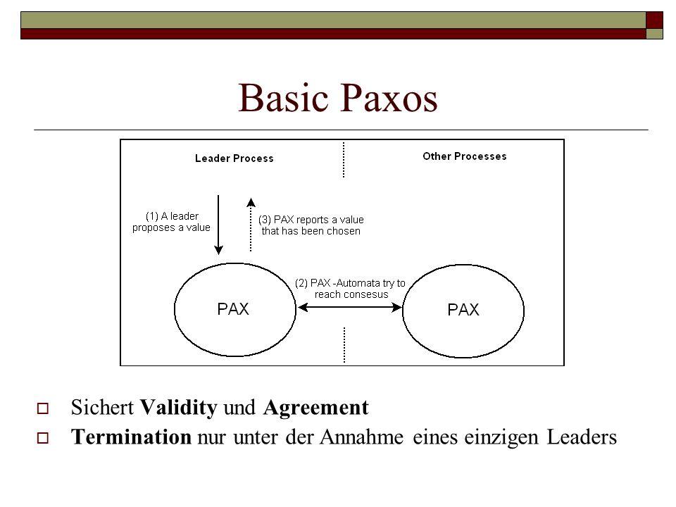 Basic Paxos Sichert Validity und Agreement Termination nur unter der Annahme eines einzigen Leaders