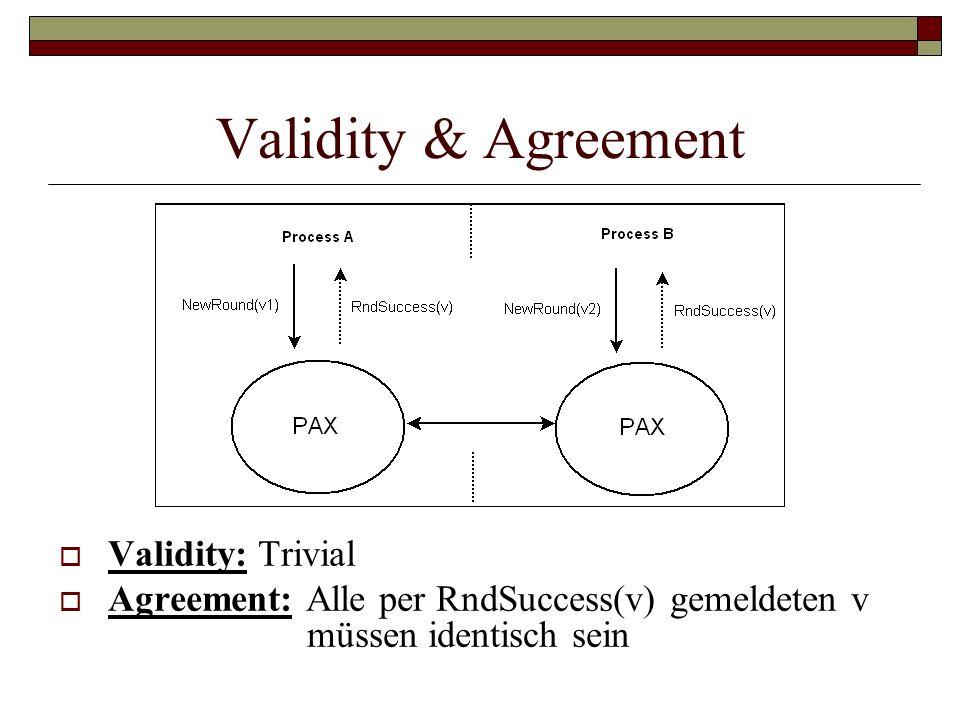 Komponenten von PAX 2 unabhängige Komponenten Leader-Komponente bietet die externen Primitiven NewRnd(v) und RndSuccess(v) Acceptor dient nur interner Kommunikation
