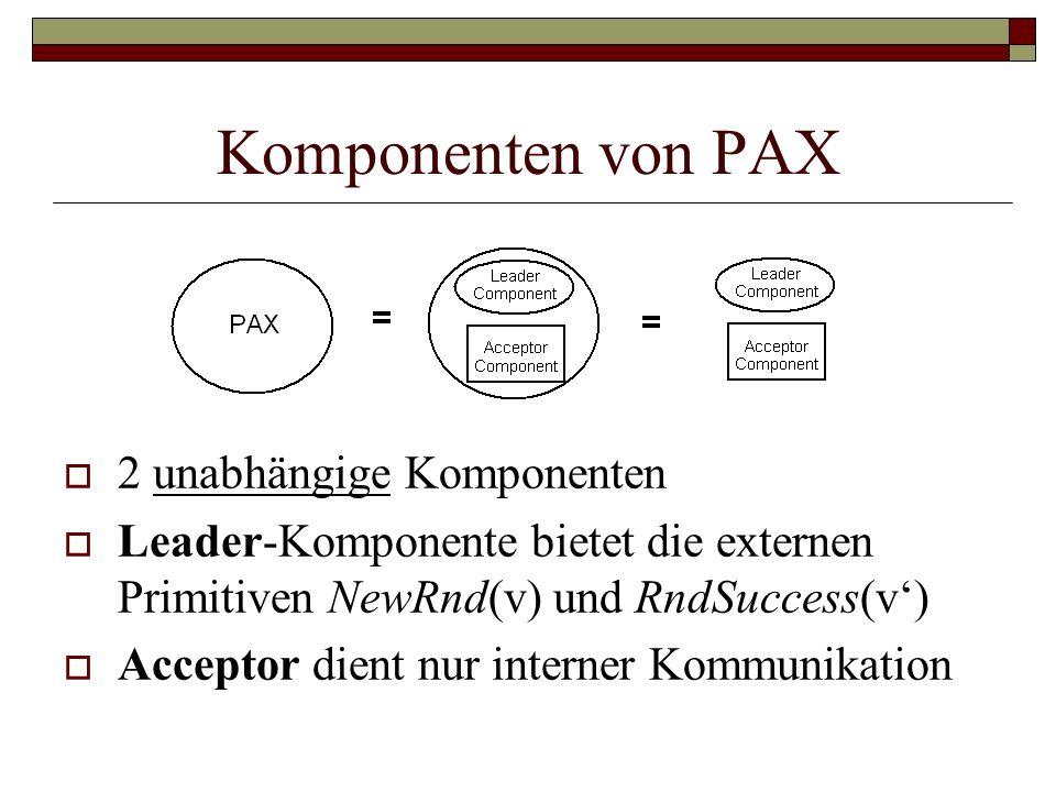 Komponenten von PAX 2 unabhängige Komponenten Leader-Komponente bietet die externen Primitiven NewRnd(v) und RndSuccess(v) Acceptor dient nur interner