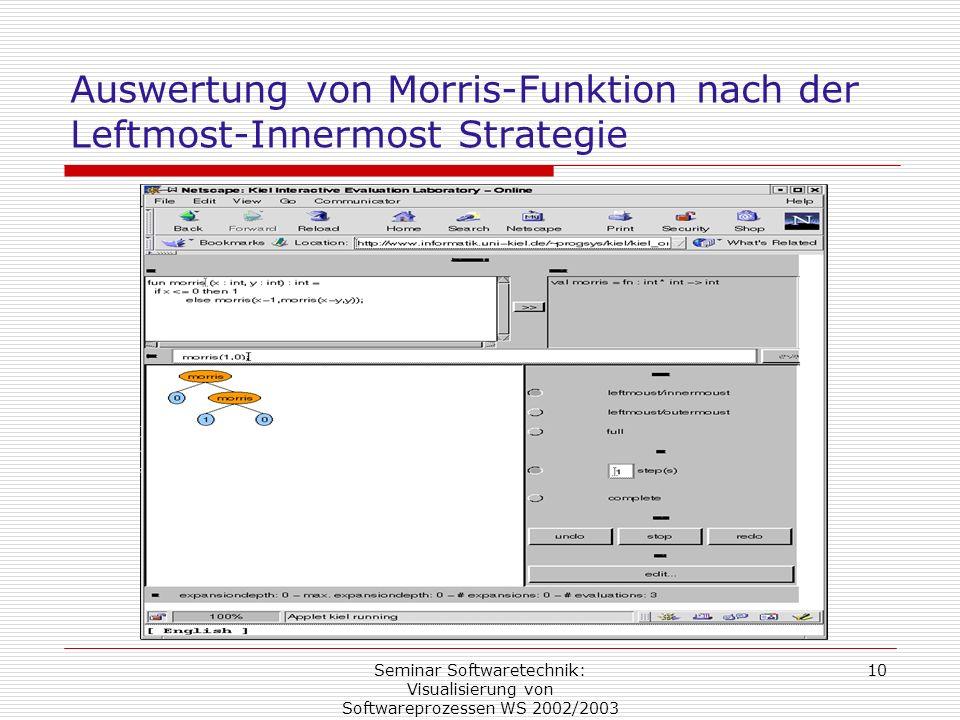 Seminar Softwaretechnik: Visualisierung von Softwareprozessen WS 2002/2003 10 Auswertung von Morris-Funktion nach der Leftmost-Innermost Strategie