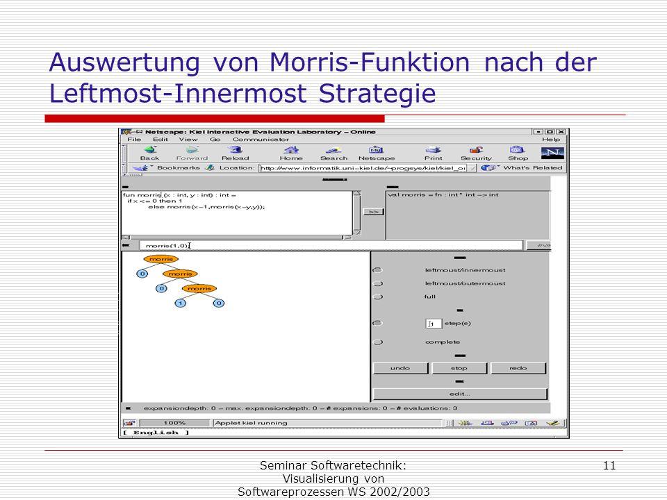 Seminar Softwaretechnik: Visualisierung von Softwareprozessen WS 2002/2003 11 Auswertung von Morris-Funktion nach der Leftmost-Innermost Strategie