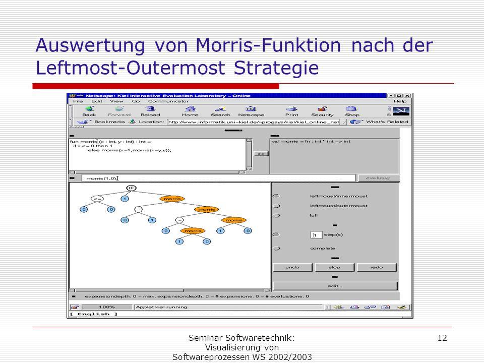 Seminar Softwaretechnik: Visualisierung von Softwareprozessen WS 2002/2003 12 Auswertung von Morris-Funktion nach der Leftmost-Outermost Strategie