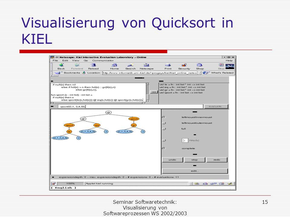 Seminar Softwaretechnik: Visualisierung von Softwareprozessen WS 2002/2003 15 Visualisierung von Quicksort in KIEL
