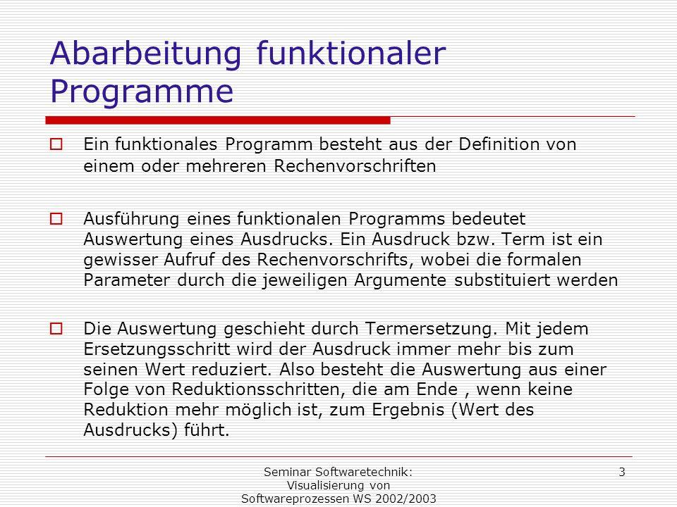 Seminar Softwaretechnik: Visualisierung von Softwareprozessen WS 2002/2003 3 Abarbeitung funktionaler Programme Ein funktionales Programm besteht aus