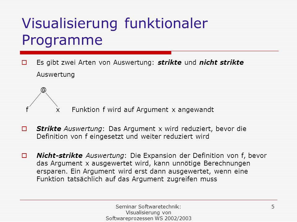Seminar Softwaretechnik: Visualisierung von Softwareprozessen WS 2002/2003 5 Visualisierung funktionaler Programme Es gibt zwei Arten von Auswertung: