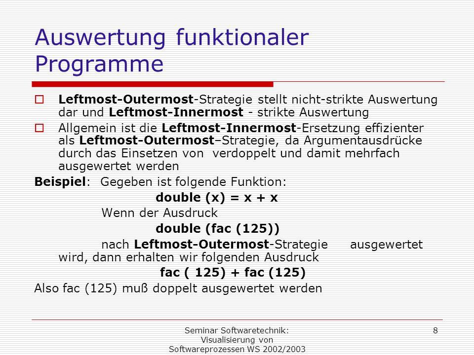 Seminar Softwaretechnik: Visualisierung von Softwareprozessen WS 2002/2003 8 Auswertung funktionaler Programme Leftmost-Outermost-Strategie stellt nic