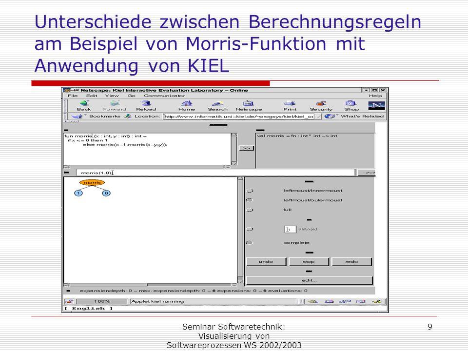 Seminar Softwaretechnik: Visualisierung von Softwareprozessen WS 2002/2003 9 Unterschiede zwischen Berechnungsregeln am Beispiel von Morris-Funktion m
