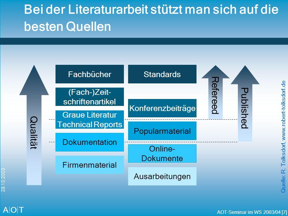 A O T AOT-Seminar im WS 2003/04 [8] 29.10.2003 Literaturrecherche und -auswertung 1.Lesen der vorgegebenen Texte als Einstieg.