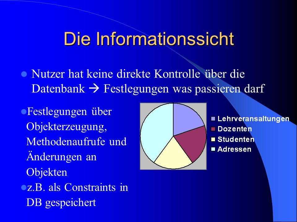 Die Informationssicht Nutzer hat keine direkte Kontrolle über die Datenbank Festlegungen was passieren darf Festlegungen über Objekterzeugung, Methodenaufrufe und Änderungen an Objekten z.B.