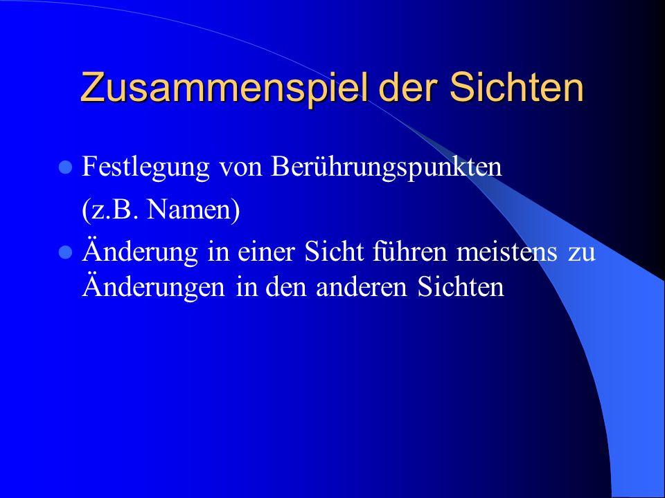 Zusammenspiel der Sichten Festlegung von Berührungspunkten (z.B.