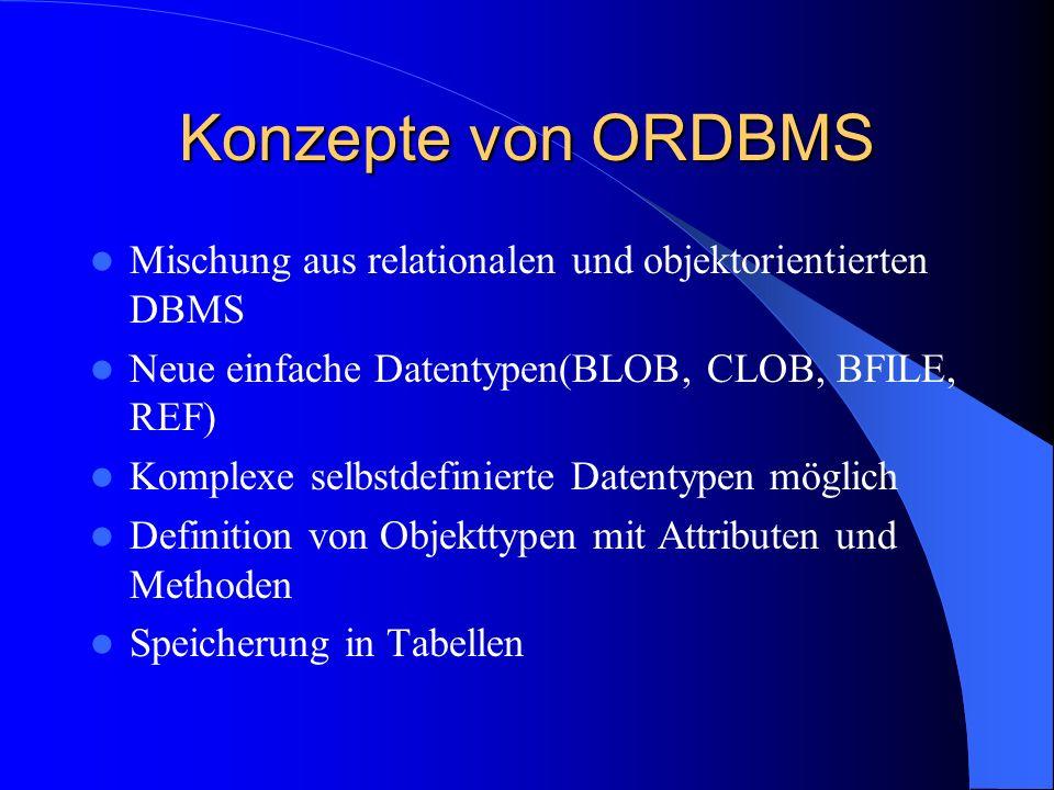 Konzepte von ORDBMS Mischung aus relationalen und objektorientierten DBMS Neue einfache Datentypen(BLOB, CLOB, BFILE, REF) Komplexe selbstdefinierte Datentypen möglich Definition von Objekttypen mit Attributen und Methoden Speicherung in Tabellen