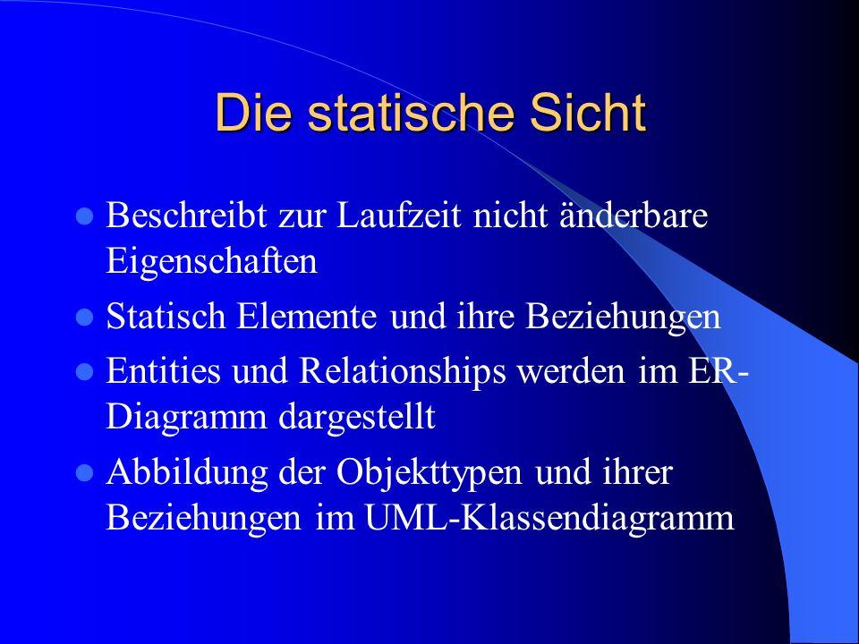 Die statische Sicht Beschreibt zur Laufzeit nicht änderbare Eigenschaften Statisch Elemente und ihre Beziehungen Entities und Relationships werden im ER- Diagramm dargestellt Abbildung der Objekttypen und ihrer Beziehungen im UML-Klassendiagramm