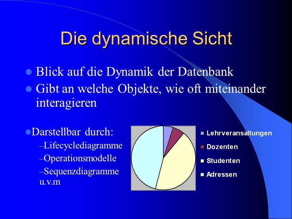 Die dynamische Sicht Blick auf die Dynamik der Datenbank Gibt an welche Objekte, wie oft miteinander interagieren Darstellbar durch: – Lifecyclediagramme – Operationsmodelle – Sequenzdiagramme u.v.m