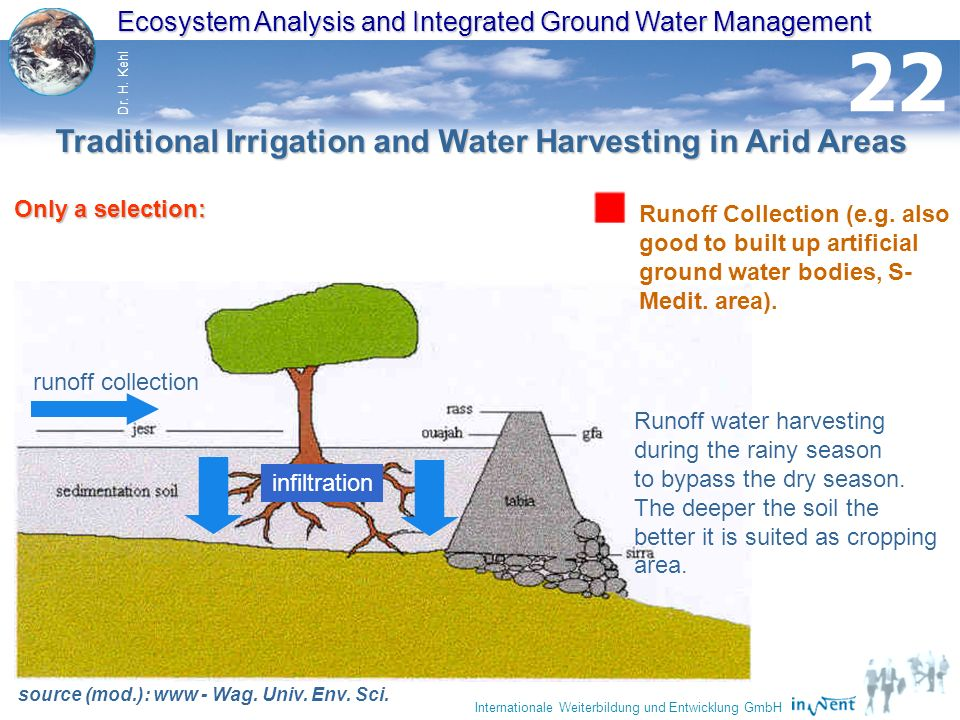 27 Ecosystem Analysis and Integrated Ground Water Management Dr. H. Kehl Internationale Weiterbildung und Entwicklung GmbH 22 Only a selection: source