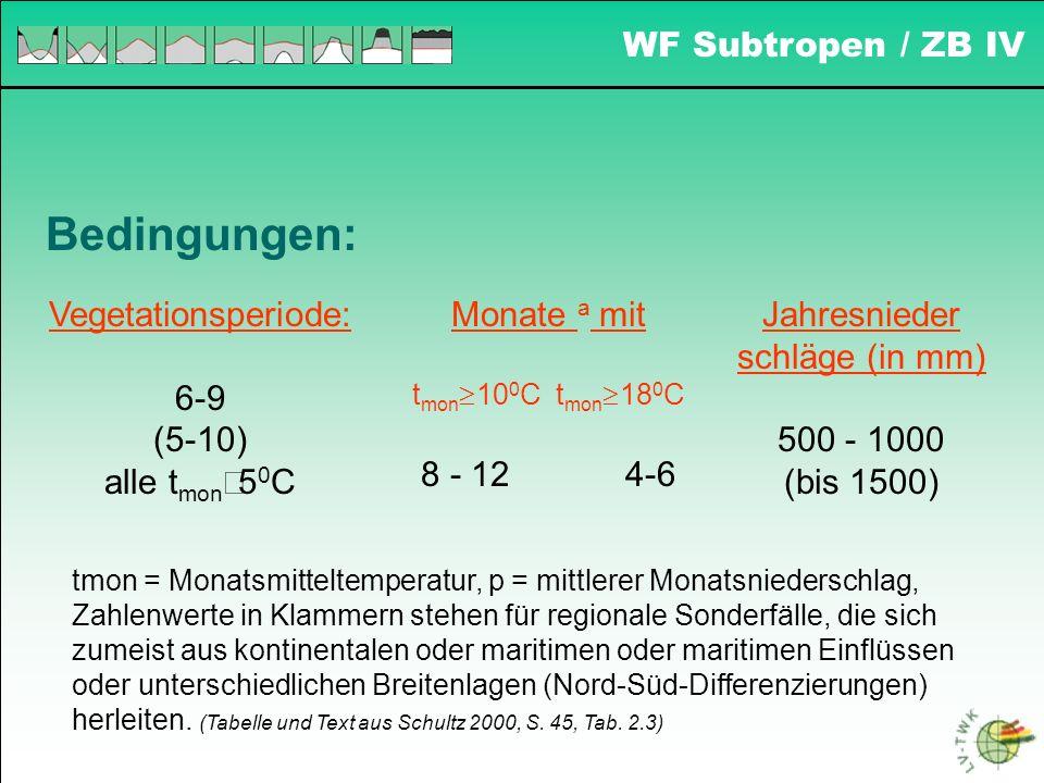 Bedingungen: Vegetationsperiode: 6-9 (5-10) alle t mon 5 0 C Monate a mit t mon 10 0 C t mon 18 0 C 8 - 12 4-6 Jahresnieder schläge (in mm) 500 - 1000