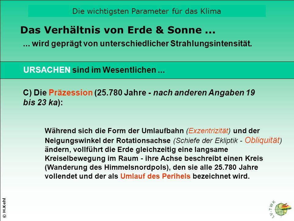 © H.Kehl C) Die Präzession (25.780 Jahre - nach anderen Angaben 19 bis 23 ka): Das Verhältnis von Erde & Sonne...... wird geprägt von unterschiedliche
