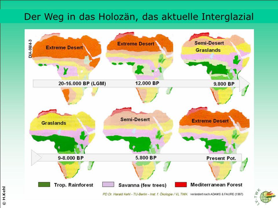 © H.Kehl Die drei wichtigsten ParameterDer Weg in das Holozän, das aktuelle Interglazial